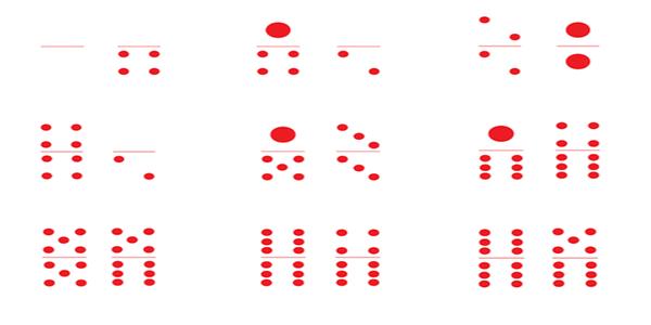 perhitungan kartu ceme